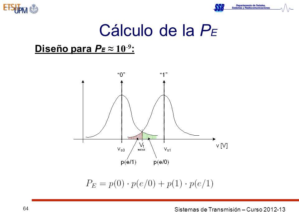 Cálculo de la PE Diseño para PE ≈ 10-9: v [V]